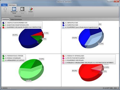 Estimation : Statistiques du projet